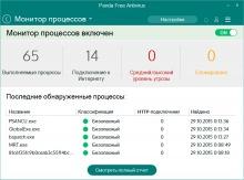 Panda Free Antivirus монитор процессов